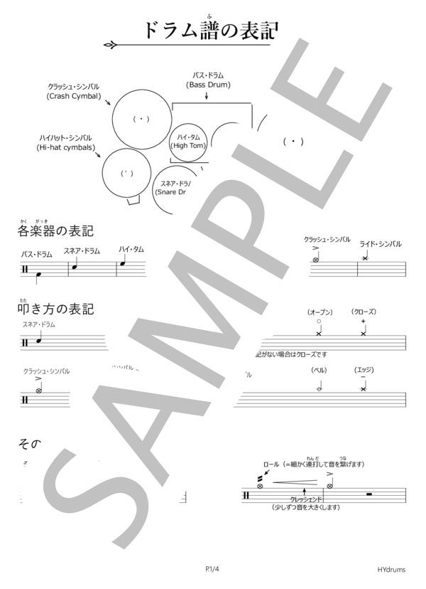 Drumscore information 1